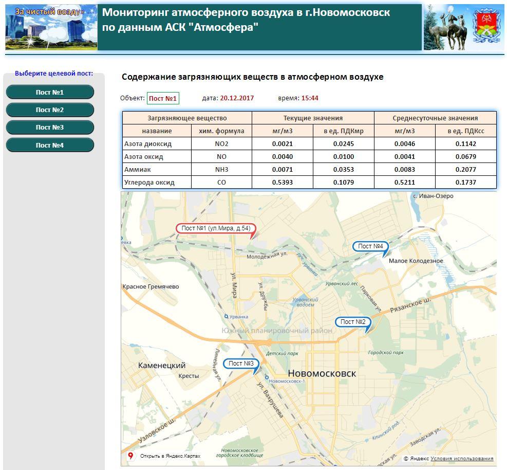 Мониторинг атмосферного воздуха в Новомосковске в режиме он-лайн